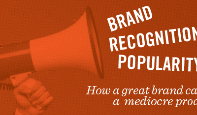 Brand Recognition and Popularity